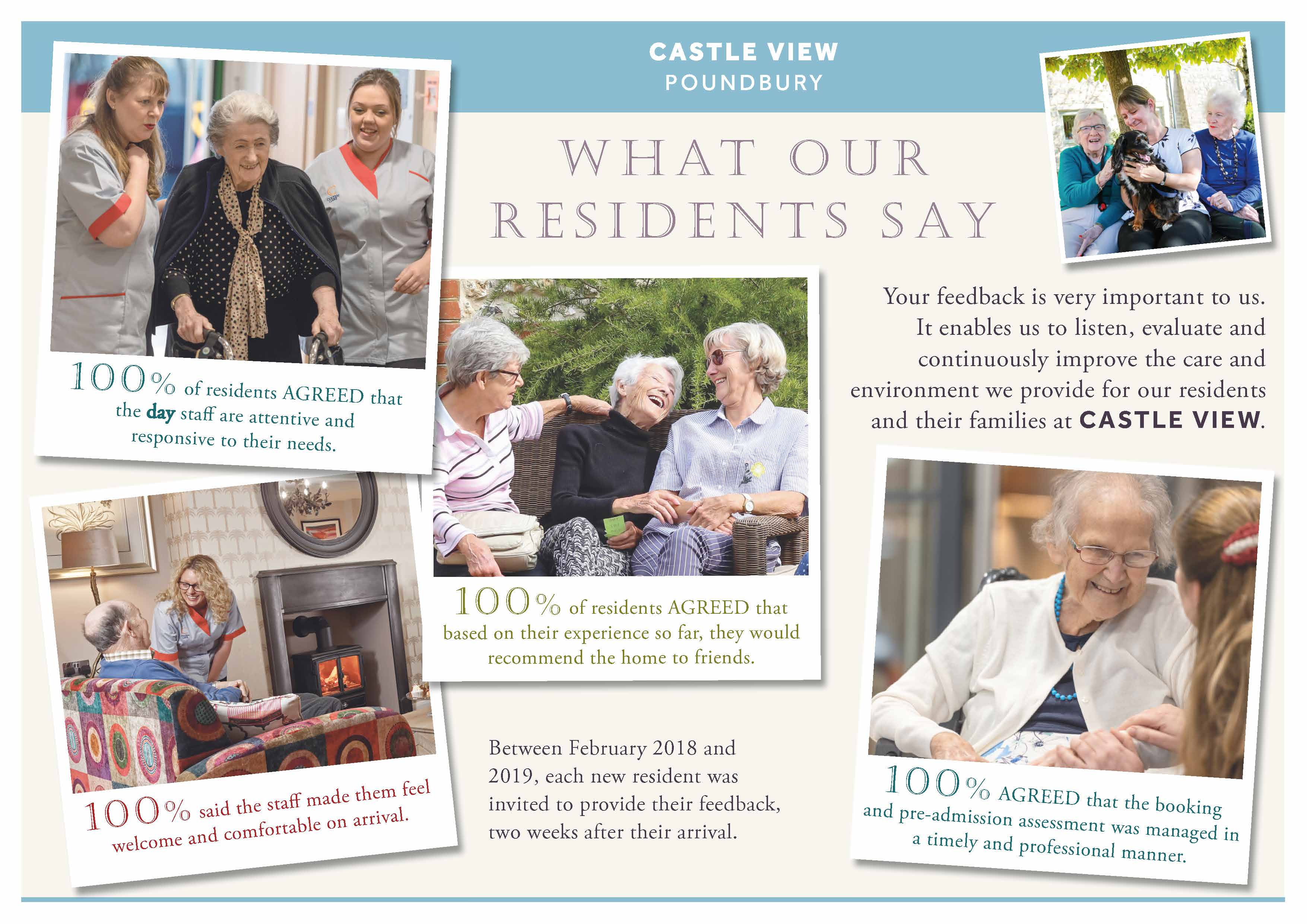 Castle Views survey