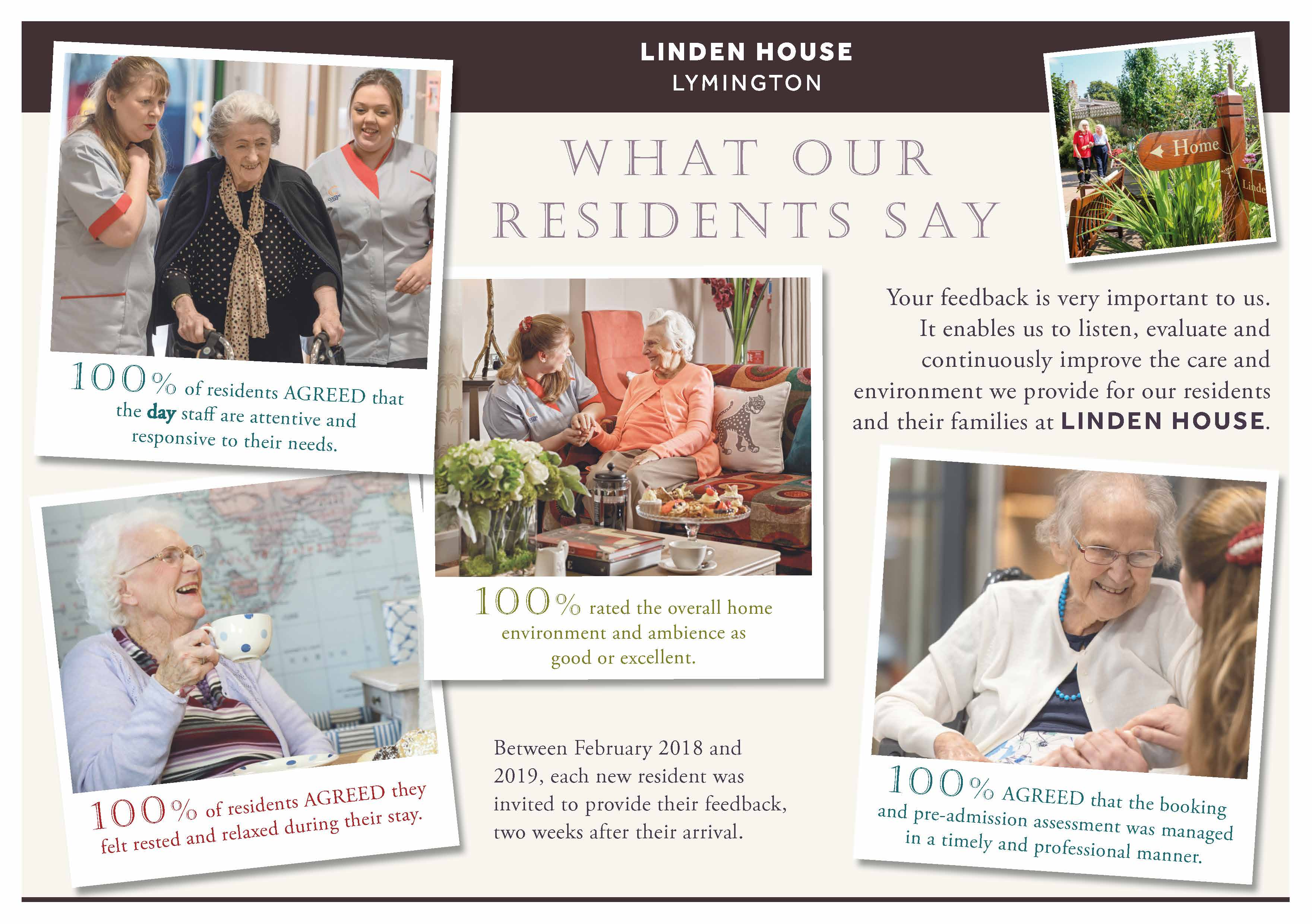 Linden Houses Survey